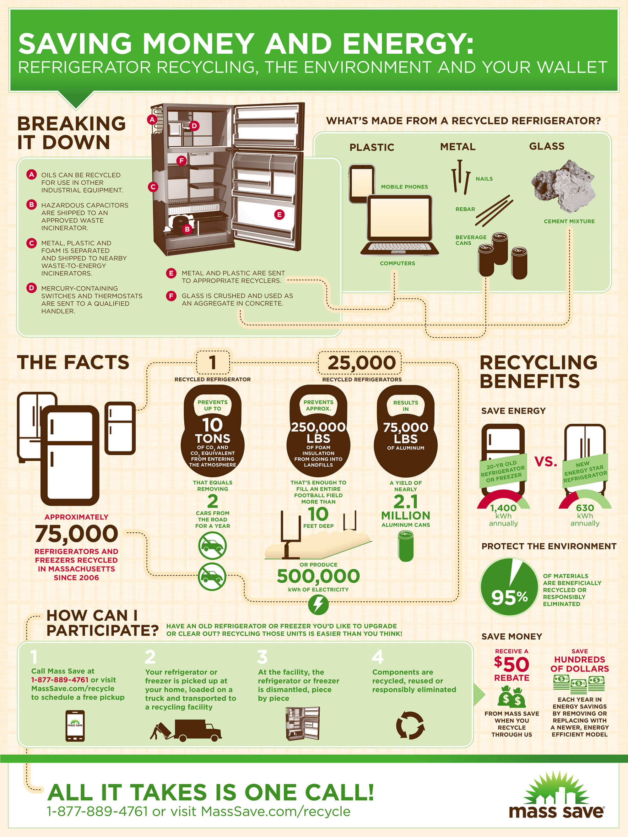 Saving Money and Energy Infographic